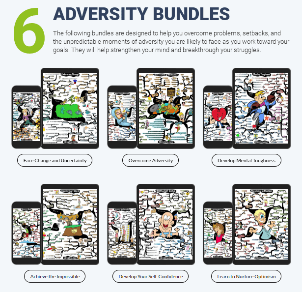 adversity bundle on iqmatrix
